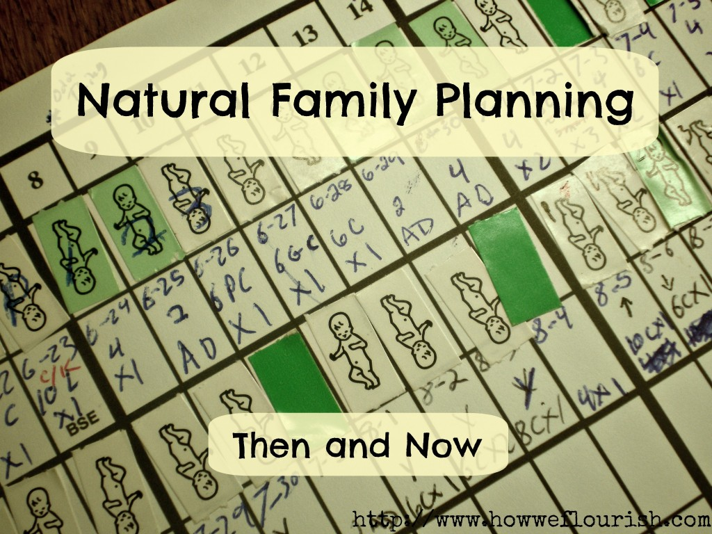 Natural Family Planning: Then and Now