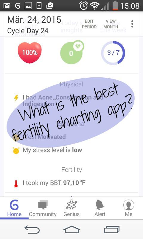 Best Fertility App
